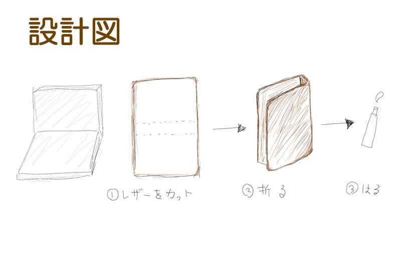 簡単な設計図を描きます