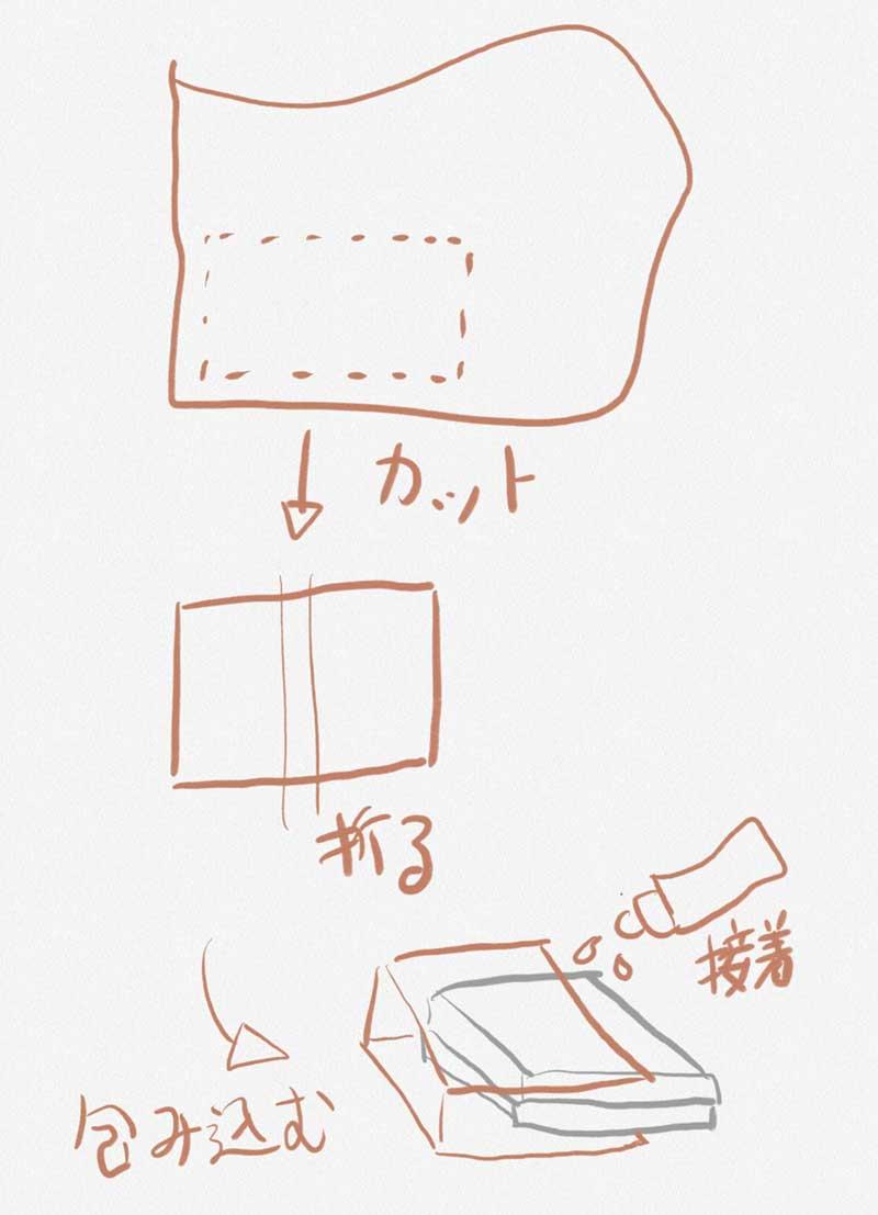 MAG1用レザーカバーのイラスト